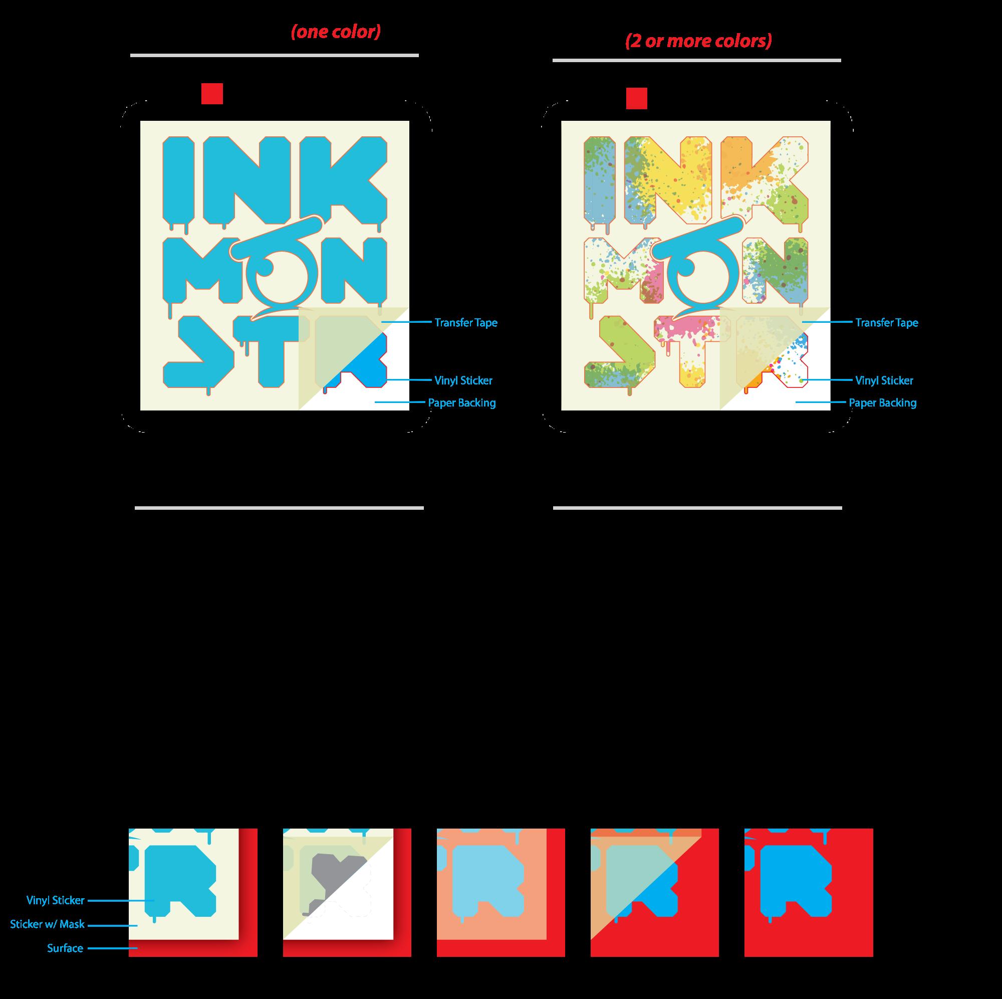 Decal Types - Die Cut vs Printed Die Cut