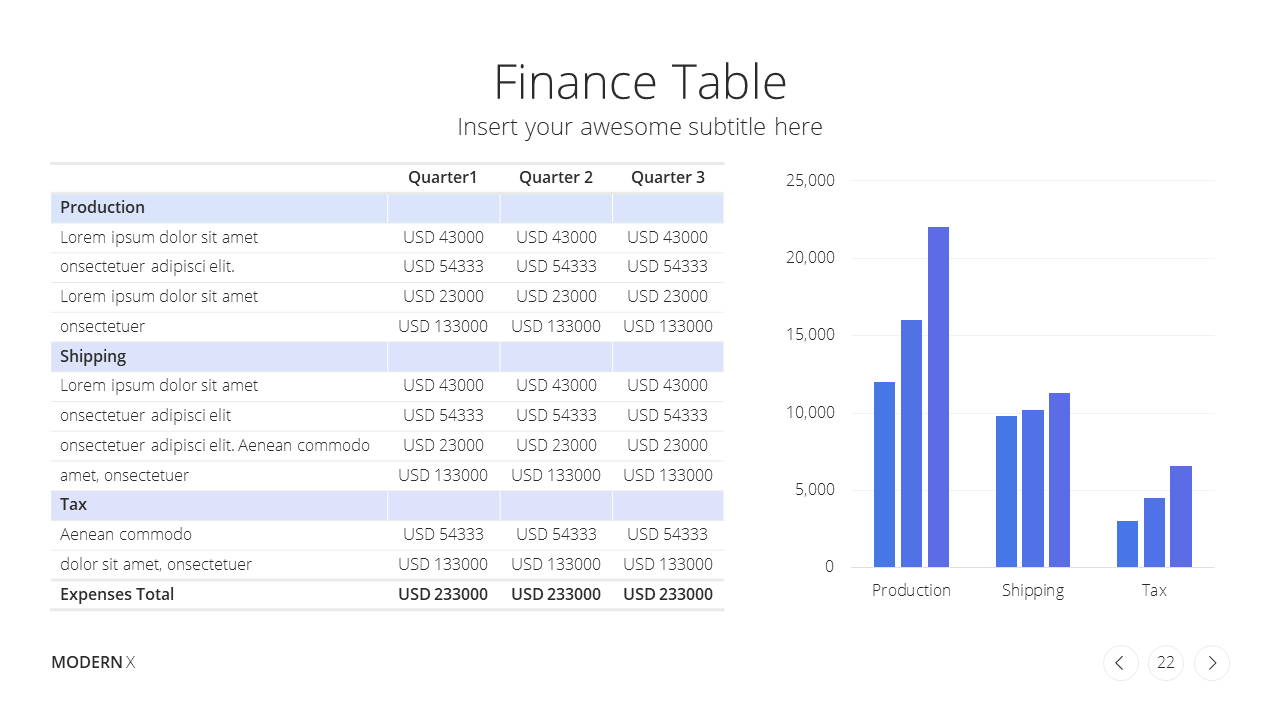 Modern X  Company Profile Presentation Template Financial Projection