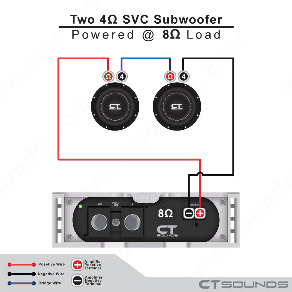 lighter Subwoofer Wiring Calculator on