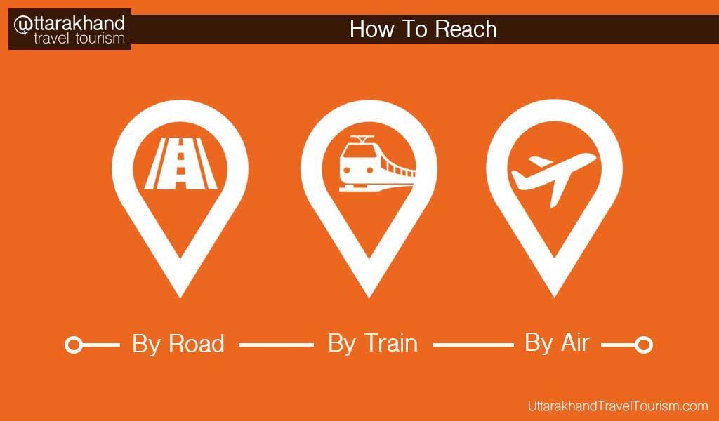 how-to-reach.jpg