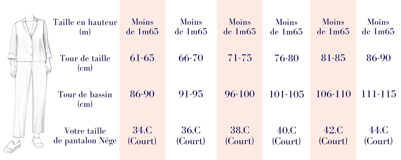 Nêge Paris – Tableau de mesures des tailles de pantalon si vous faites moins de 1m65