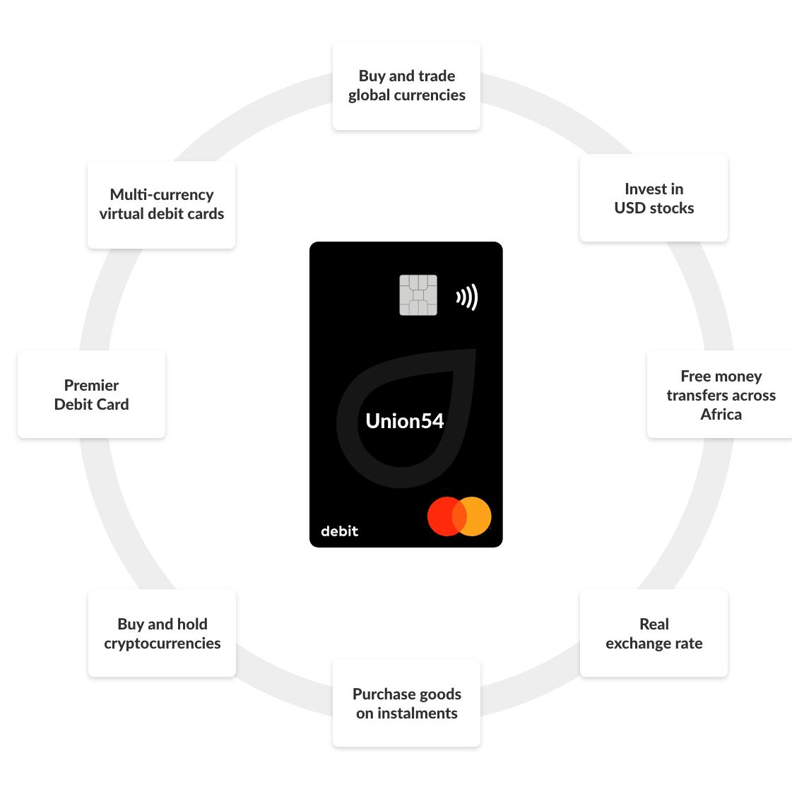 Union54   features