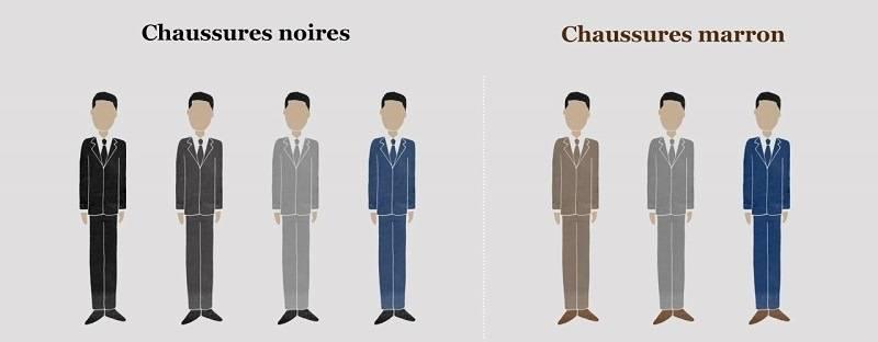 85f583d53095 ᐅ Costume Noir Homme   Comment bien le porter   – TieClub