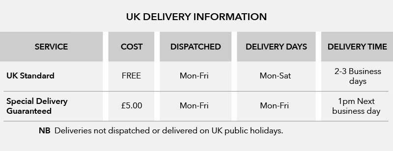 Urban Gilt UK Delivery