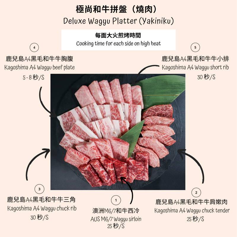 極尚和牛拼盤(燒肉) Double Chefs Market