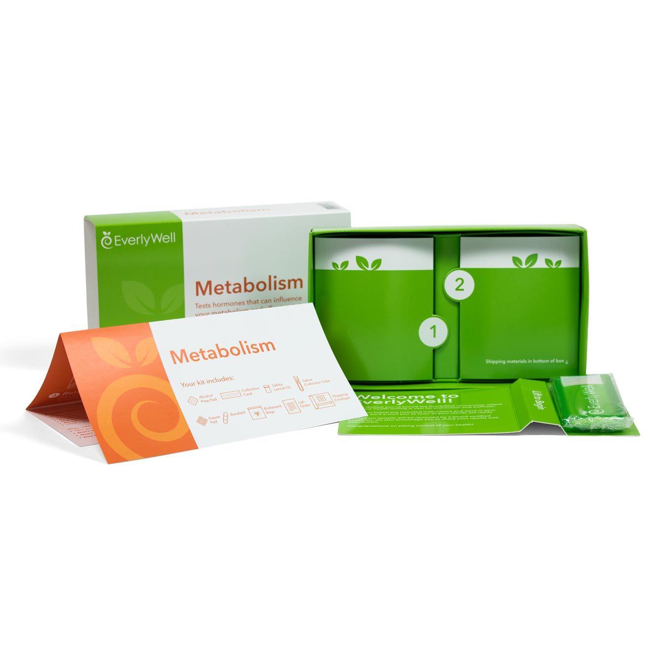 Metabolism Test