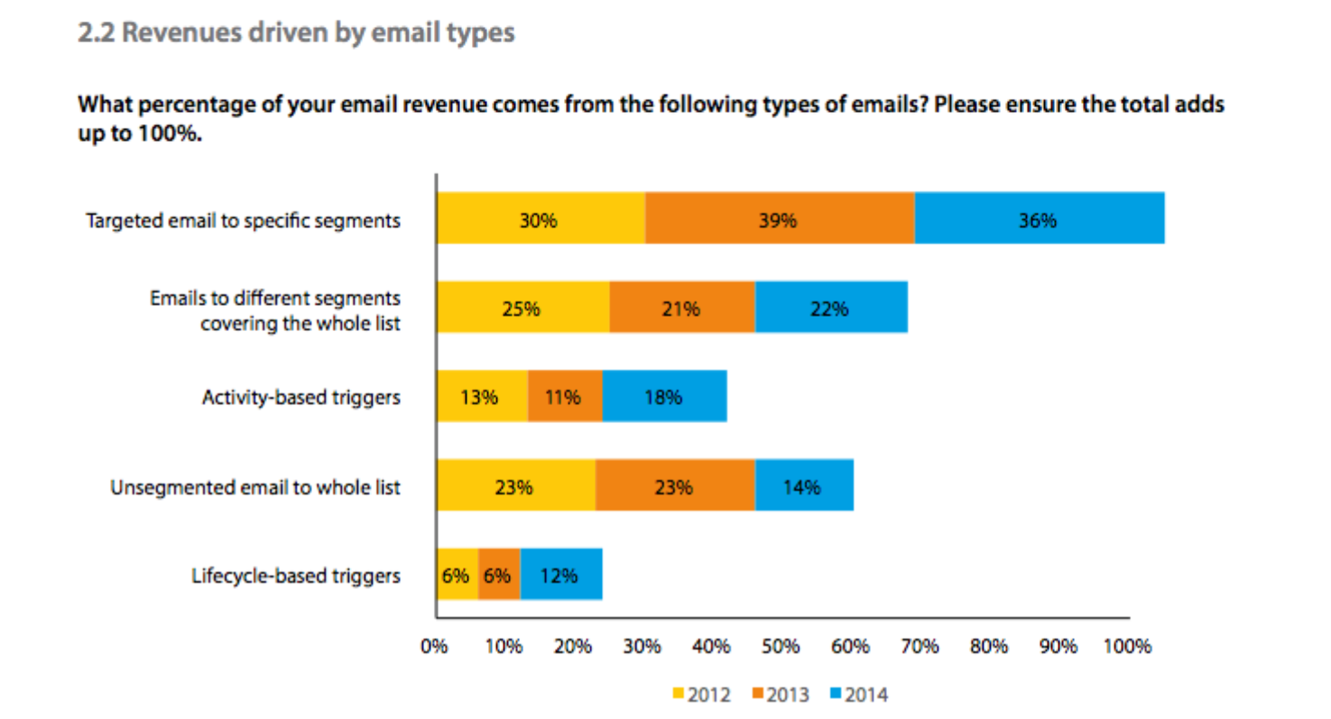 email-marketing-per-ecommerce.png