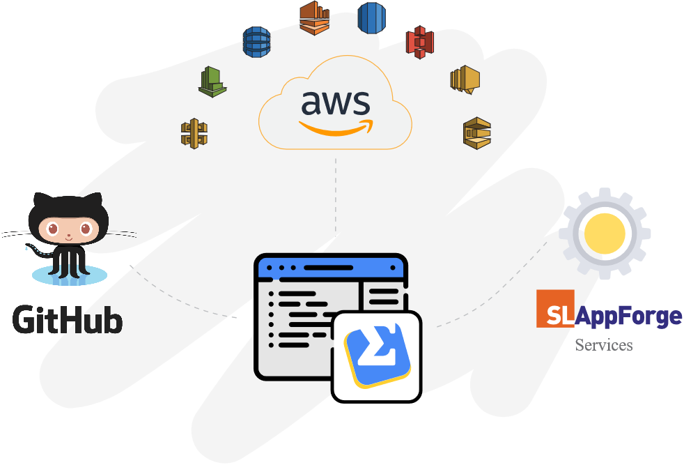 11 Best serverless frameworks as of 2019 - Slant