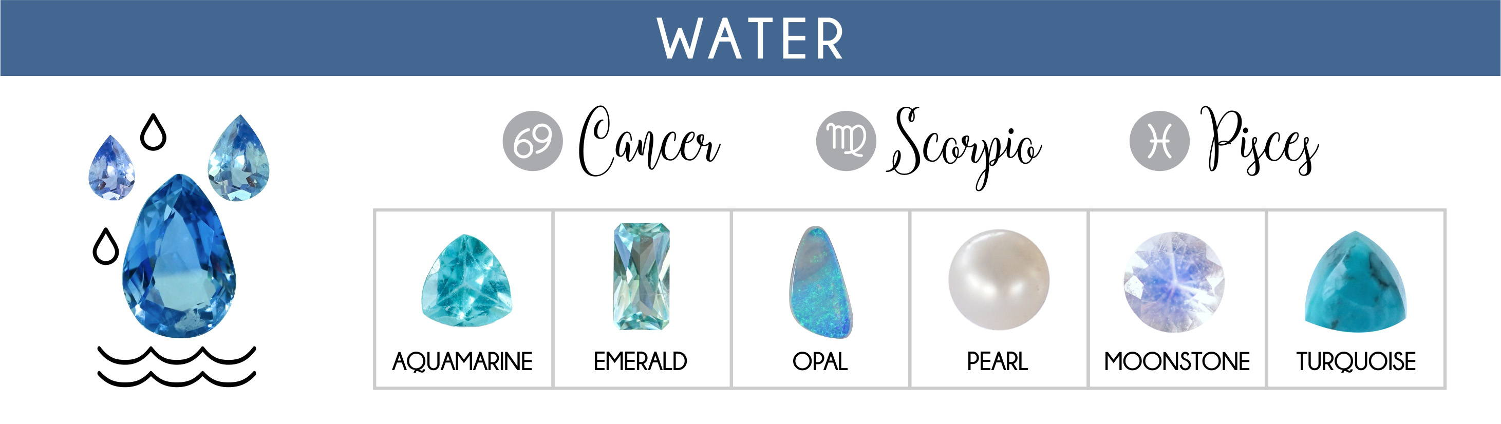 Water element zodiacs: Cancer, Scorpio, and Pisces
