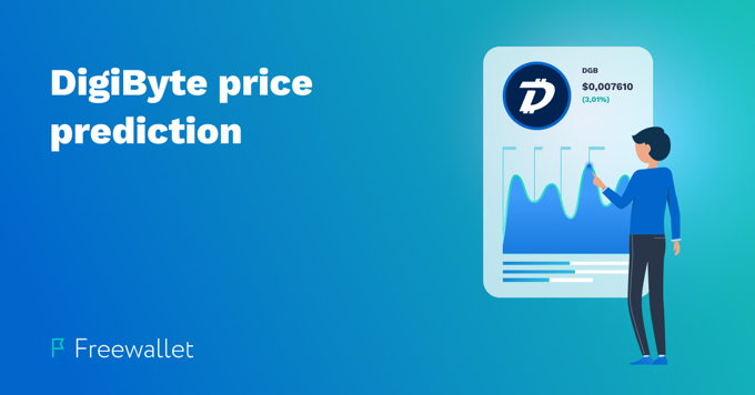DigiByte price prediction for 2020 and 2025