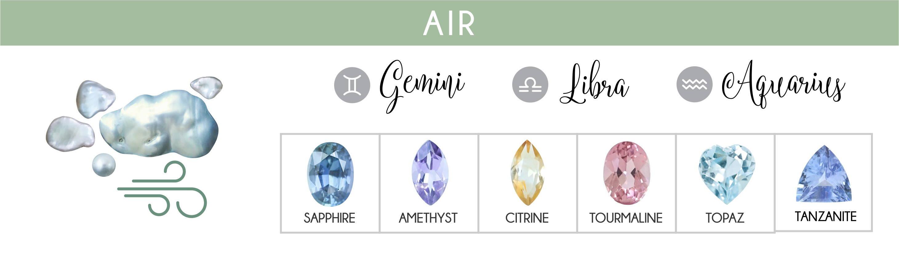 Air element zodiacs: Gemini, Libra, and Aquarius