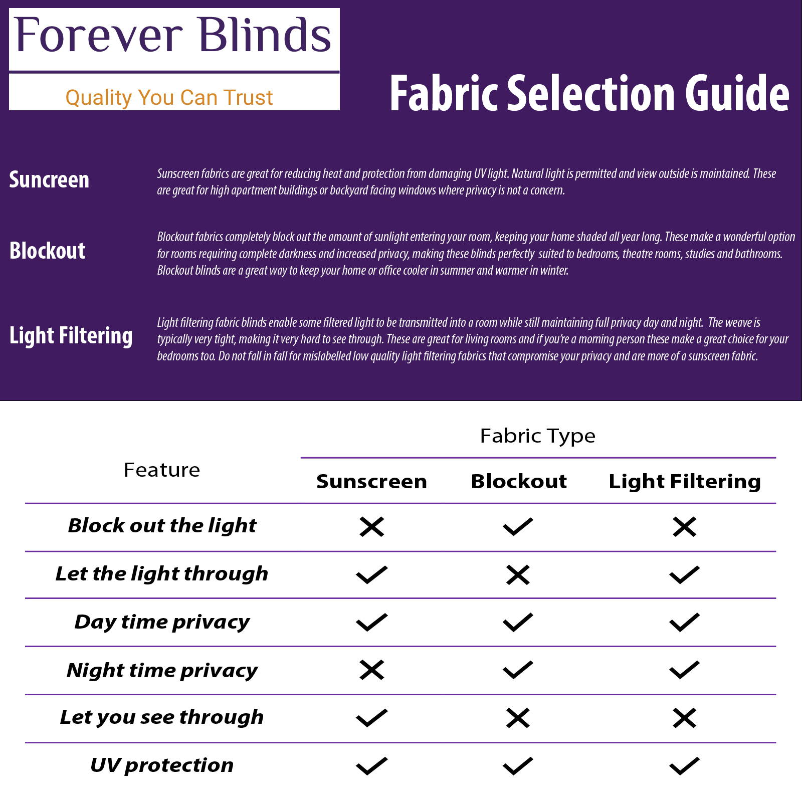Fabric Selection Guide