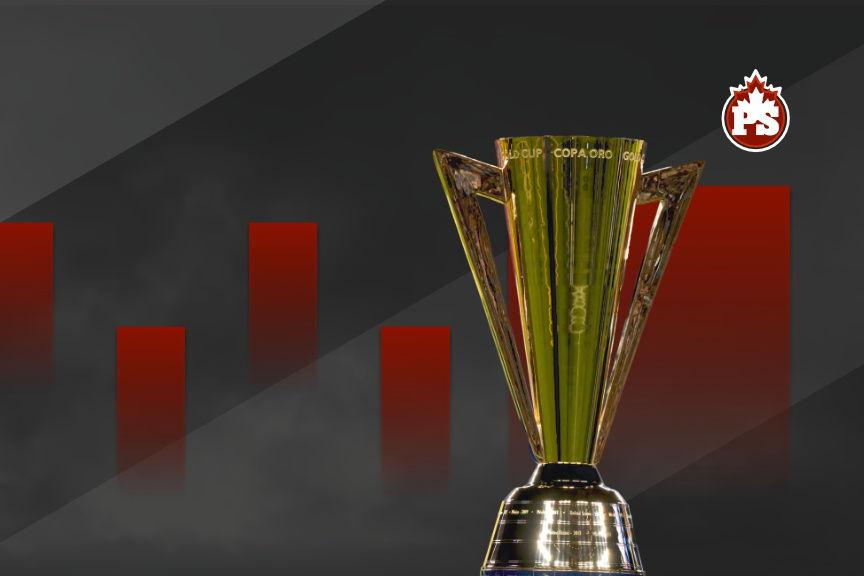 Nos paris sur la Gold Cup 2021