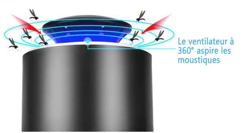 anti moustiques comment tuer produit efficace débarasser appareil naturel sans produits chimiques ventilateur aspirateur 360