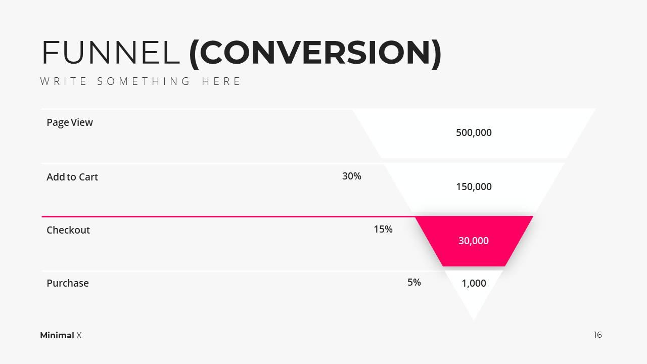 Minimal X Social Media Report Presentation Template Funnel Conversion