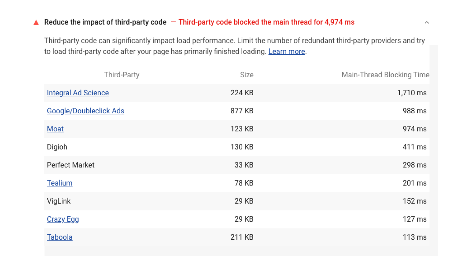 A screenshot of the Lighthouse Reduce the impact of third-party code audit