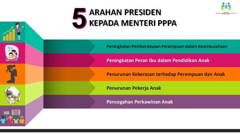 5 arahan Presiden