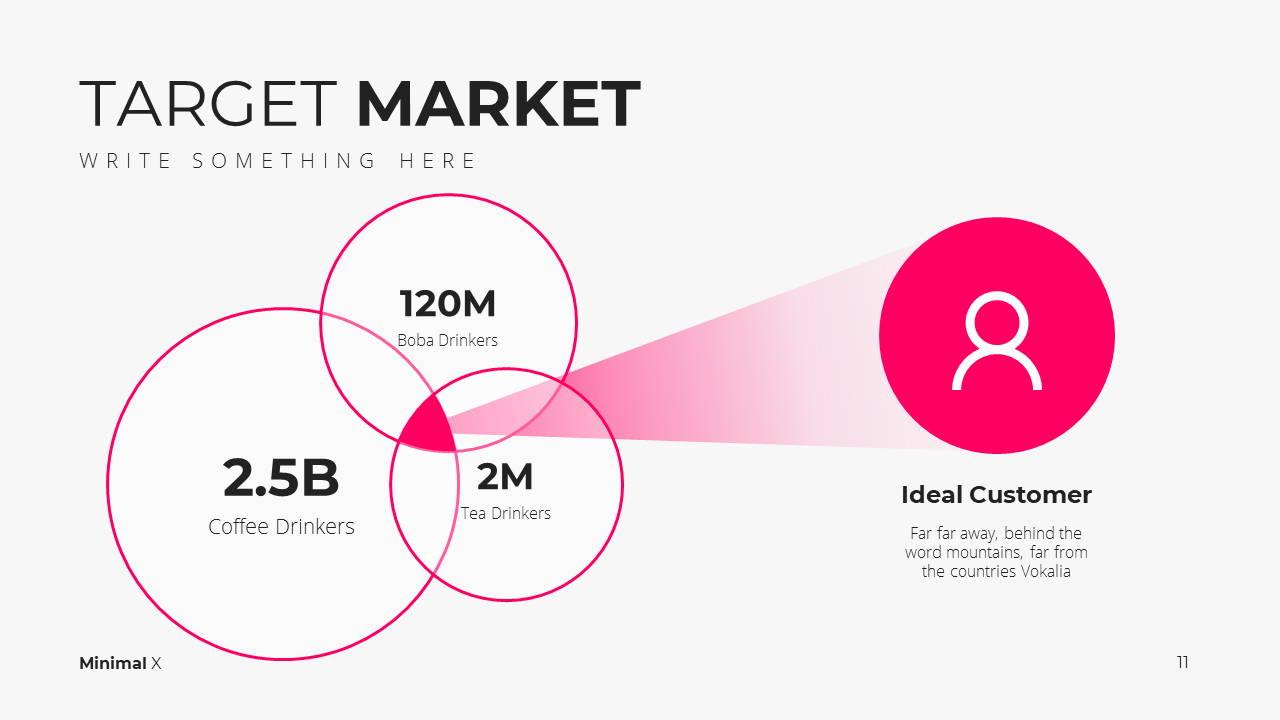 Minimal X Social Media Report Presentation Template Target Market