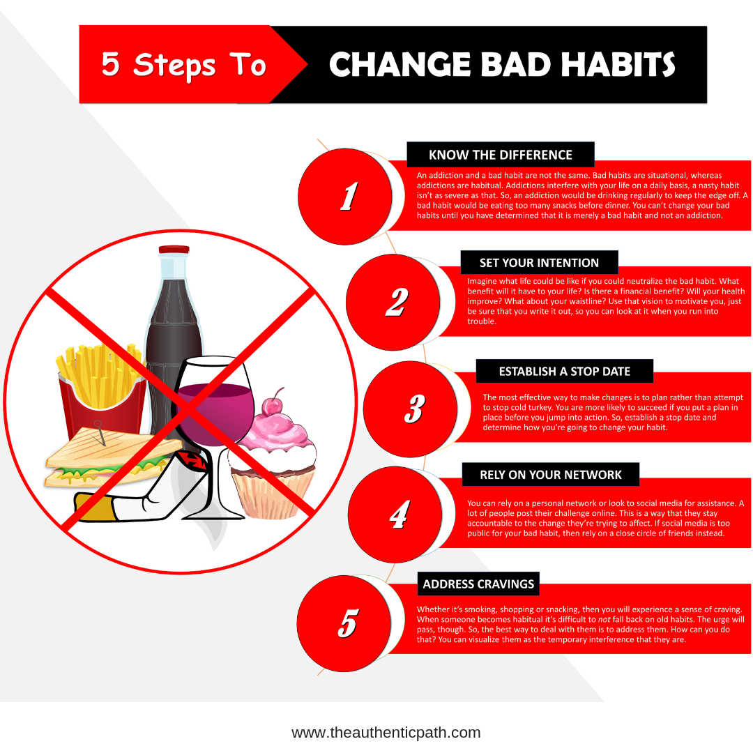5 steps to change bad habits.png