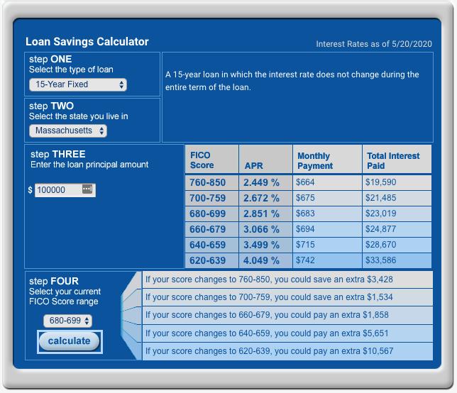 Image of a loan savings calculator