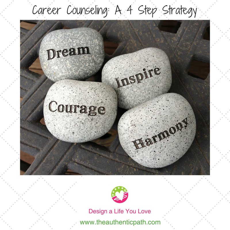 Career Counseling_ A 4 Step Strategy.png