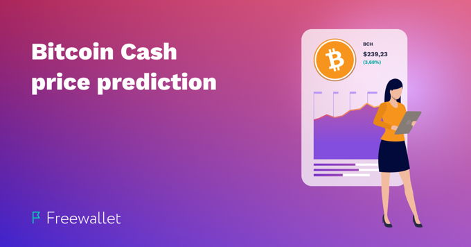 The future price of Bitcoin Cash in 2019, 2020, & 2025