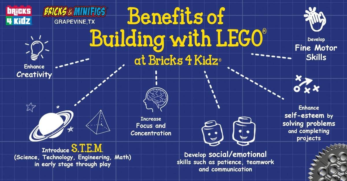 LEGO enhances self-esteem