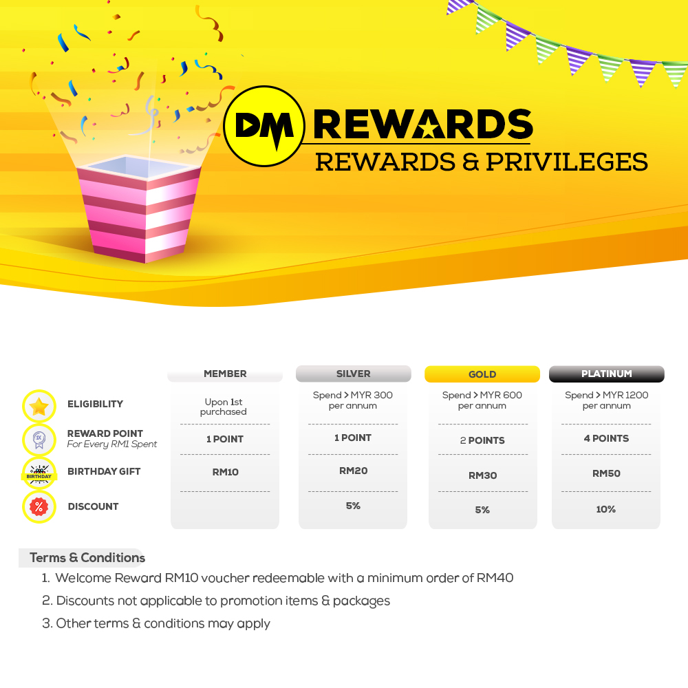 DM REWARDS