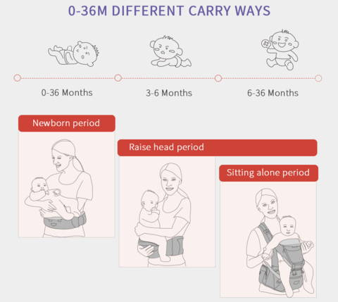 ergonomic baby carrier, baby carrier backpack, hiking baby carrier