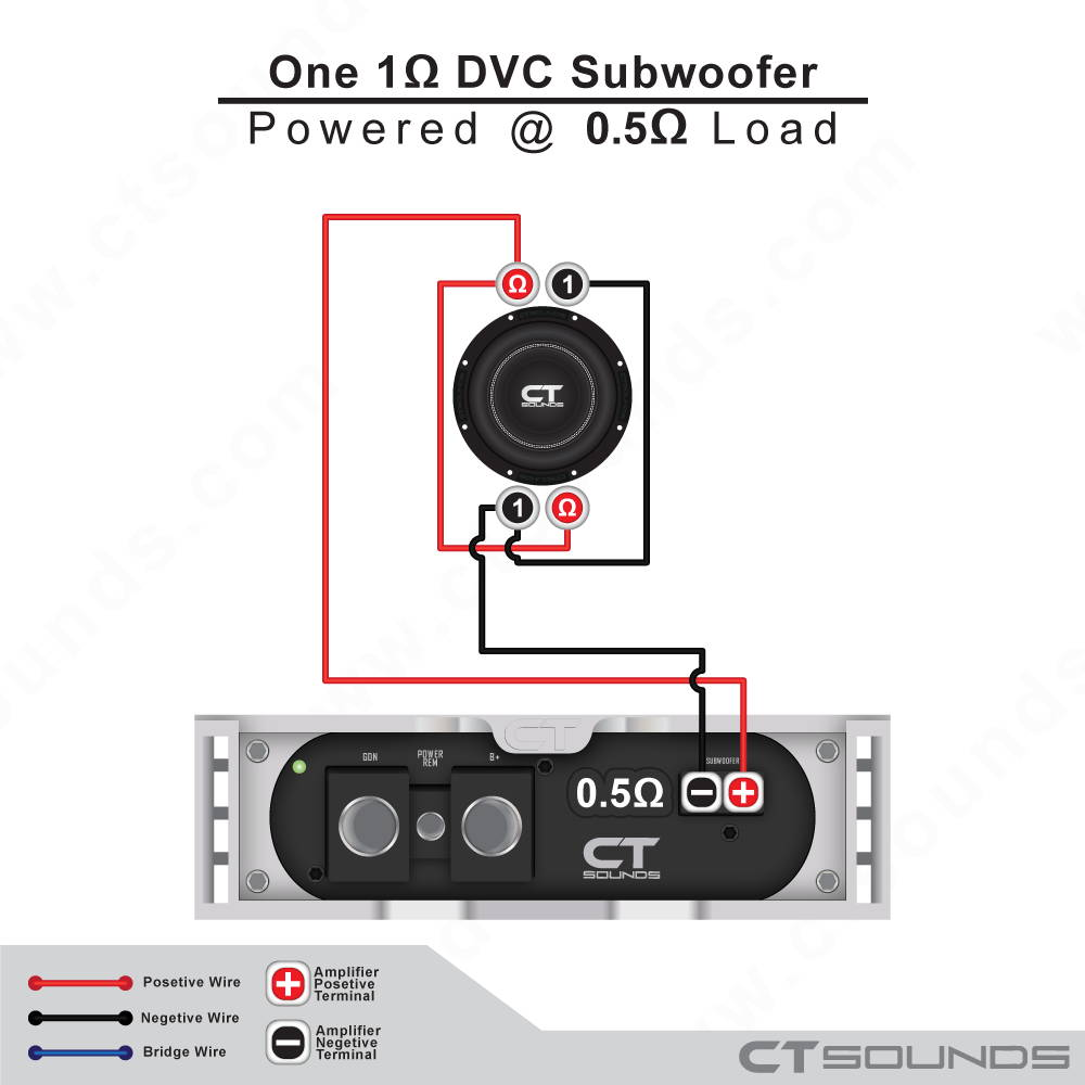 CT Sounds Subwoofer Wiring Calculator and Sub Wire Diagrams – CT on 2 ohm subwoofer wiring diagram, dvc 1 ohm wire diagram, dvc subwoofer wiring diagram, crutchfield subwoofer wiring diagram, dual voice coil diagram,