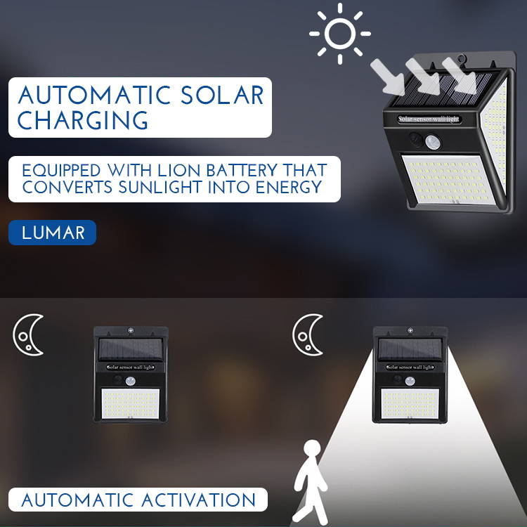Automatic Solar Charging Light, Security Light, Automatic activation light, Solar panel equipped light