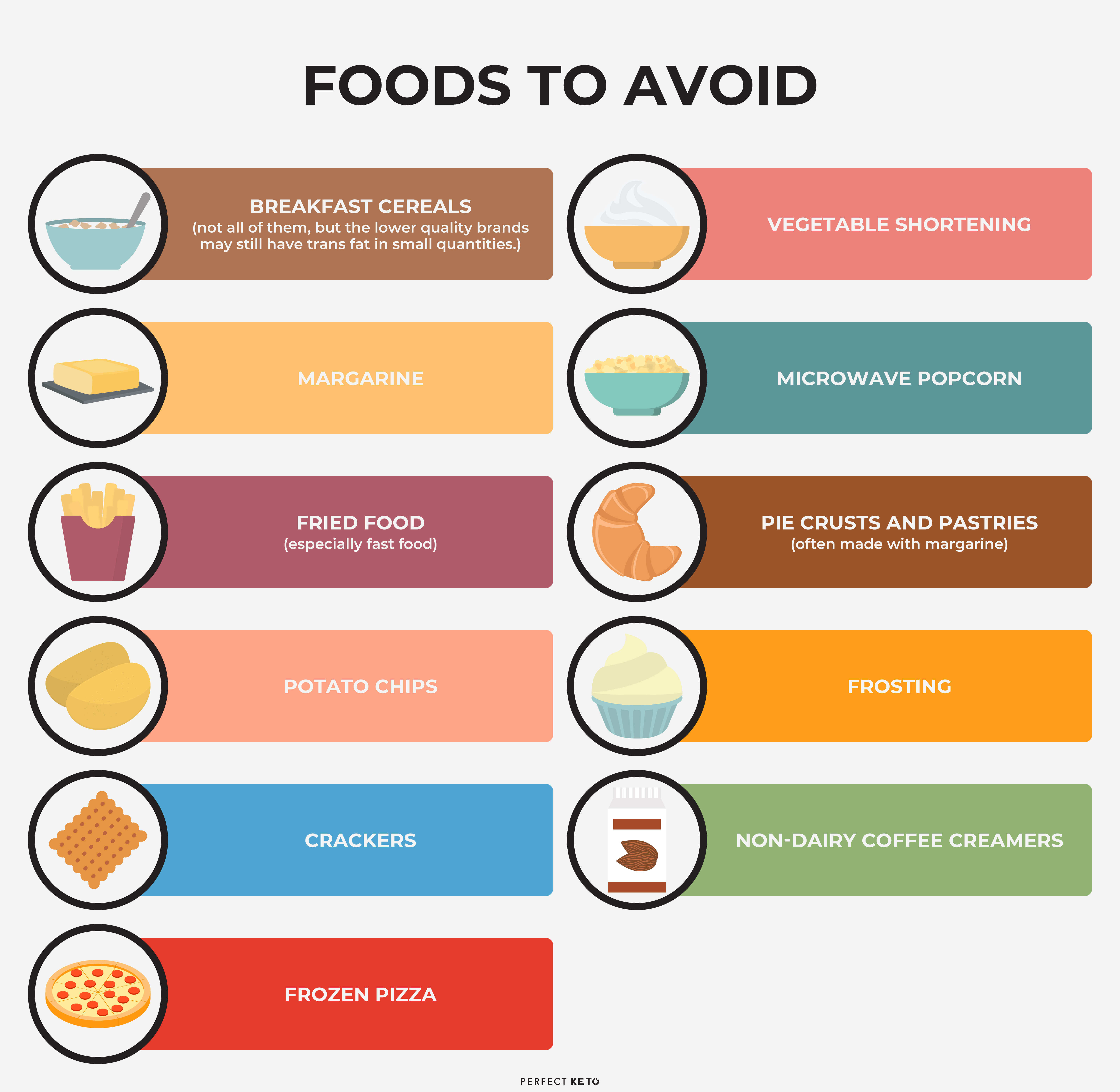 Foods With Hydrogenated Oils to Avoid
