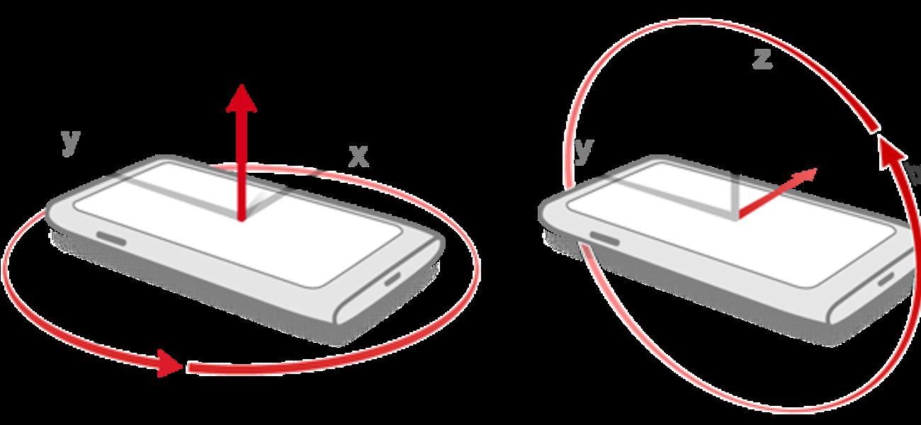 Отслеживание изменения ориентации на мобильных устройствах с помощью javascript