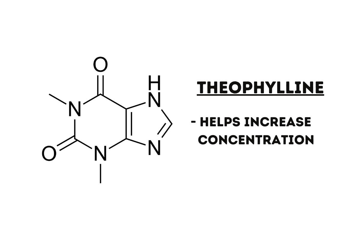 theophylline chemical drawing