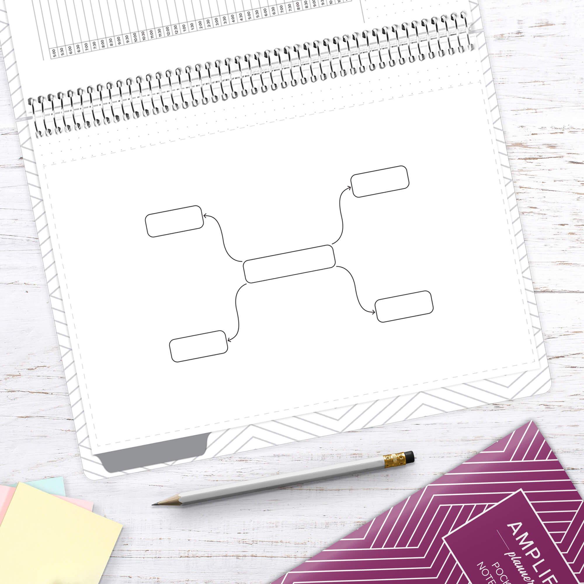 amplify planner mind map insert