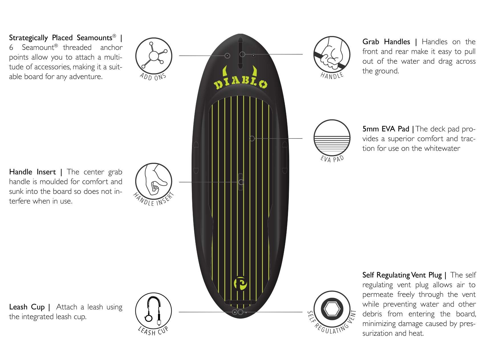 White water SUP Diablo specifications