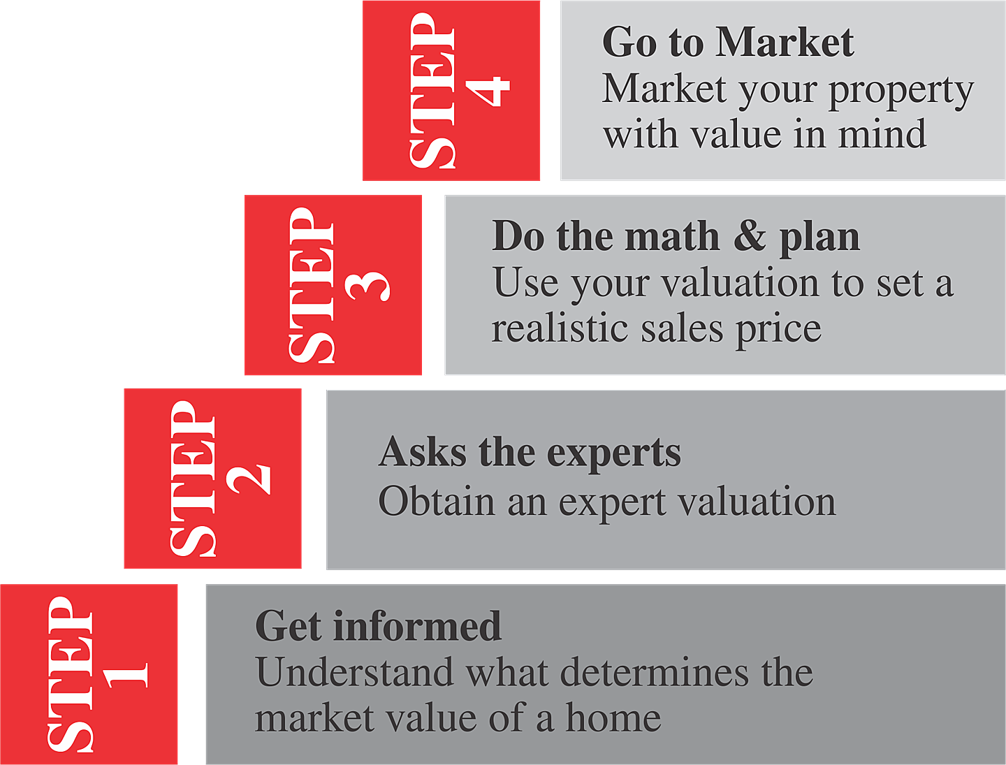 Hoedspruit - 4 steps to getting your home value.png