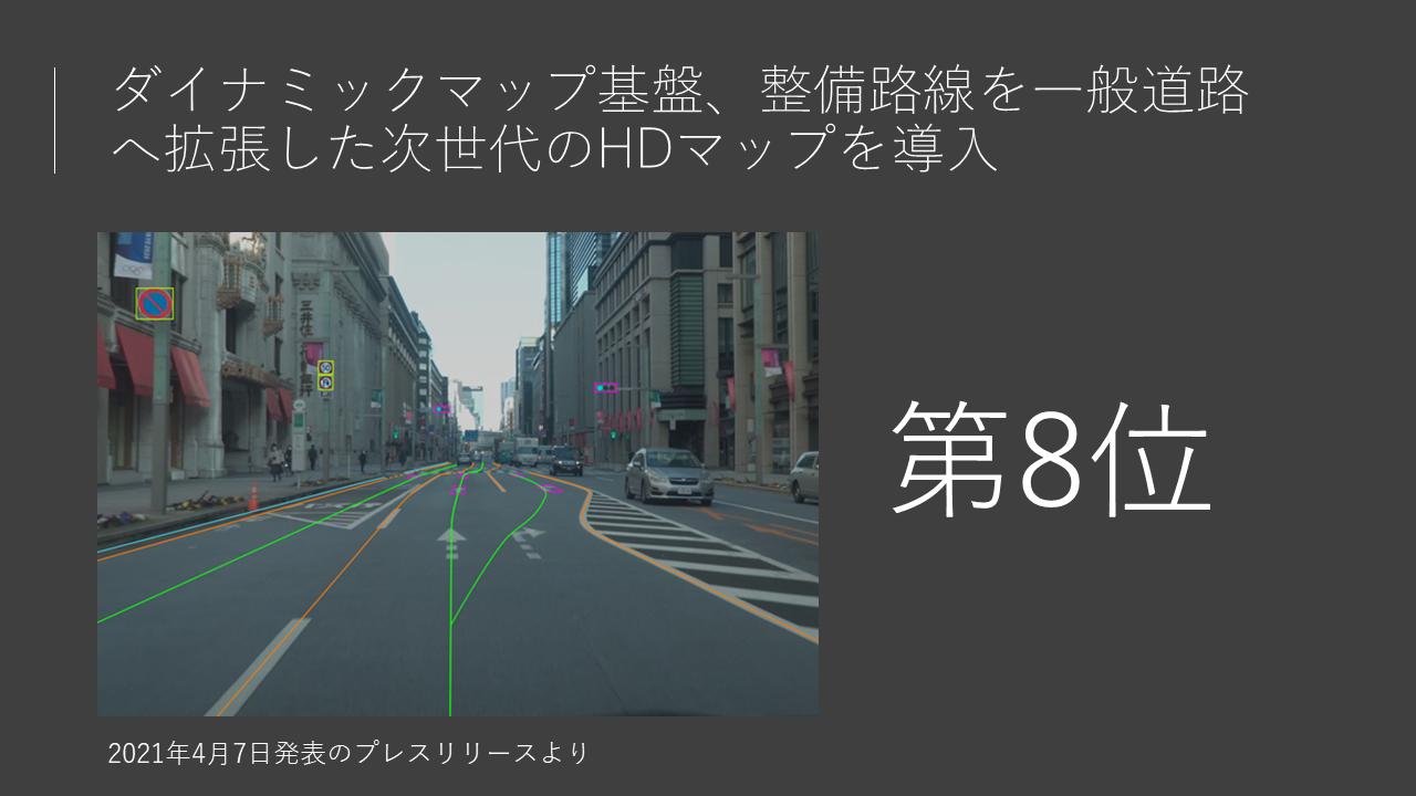 第8位:ダイナミックマップ基盤、整備路線を一般道路へ拡張した次世代のHDマップを導