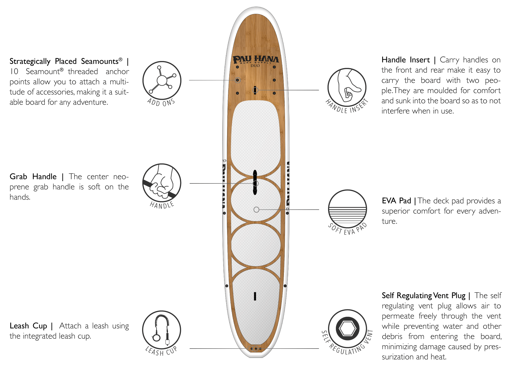Duo tandem sup features including seamounts, center carry handle, leash cup, carry handles Eva deck pad and self regulating vent plug