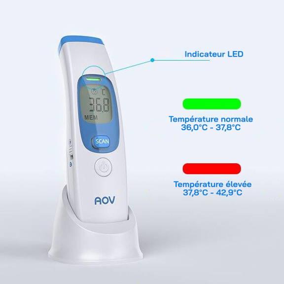 Thermomètre numérique packaging couleurs led