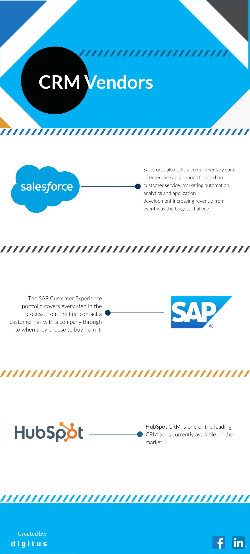 Digitus's CRM Vendors includes Salesforce, SAP and Hubspot.
