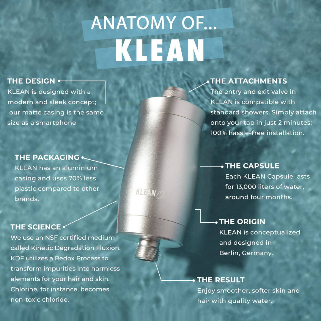 klean shower filter anatomy