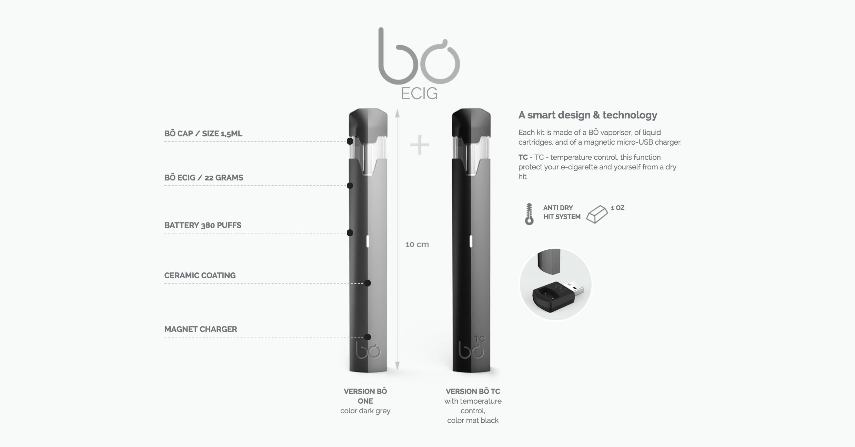Bo One Vape Kit Diagram