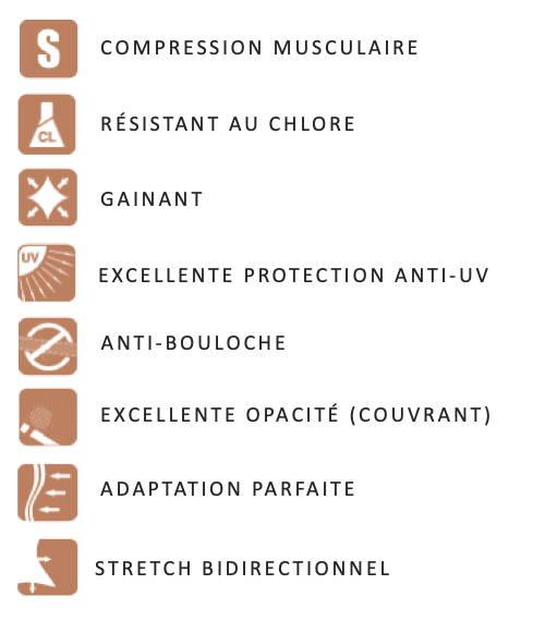 liste propriétés du tissu