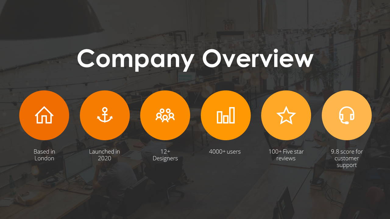 Modern X Presentation Template Business Plan Company Overview