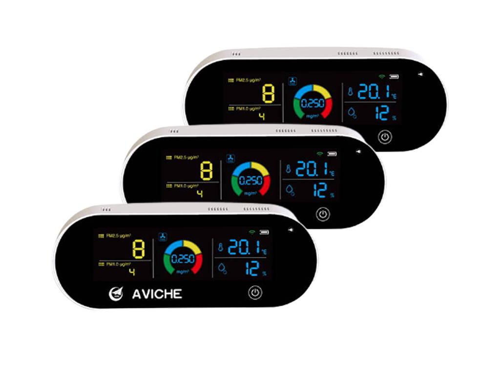 purple air quality monitor, voc monitor,