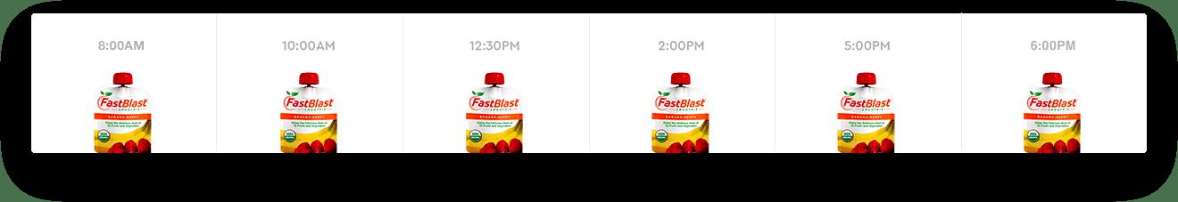Fastblast smoothie daily plan