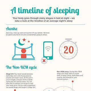 A timeline of sleeping