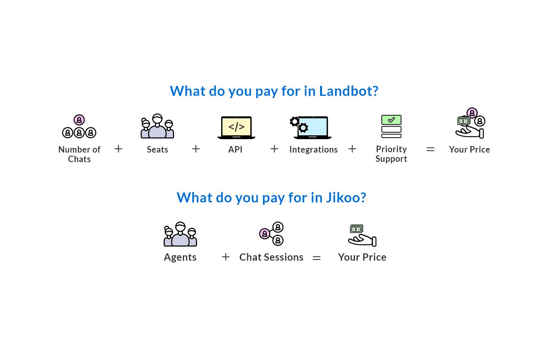 Landbot (8)