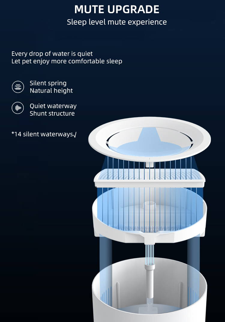 Petree UV Lamp Version Water Fountain